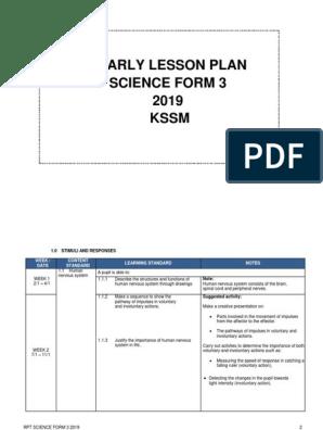 Rpt Sains Form 3 2019 English Version Docx Respiratory System Senses