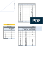 WCEL_20_40_60W data
