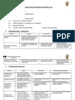 Inicial Informe Tecnico Pedagogico Bimestral 2017