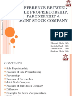 ENTP IMP Differencebetweensoleproprietorshippartnershipjointstockcompany-160427114143