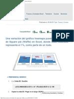 El Gráfico de Square Pie (Waffle) en Excel – Trucos y Cursos de Excel