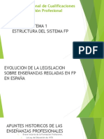 TEMA_1_ESTRUCTURA_FP.pdf