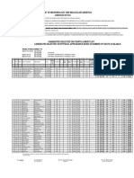 6Fourth Merit List BS Final 2018 BS MMG (1).pdf