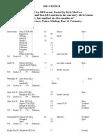 1841 Census Mclea