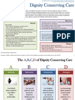 Abcd Dignity Conserving Care[2667]