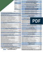 Items list processor