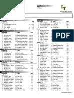 Proviso West Quad 4 Final Heat Sheets