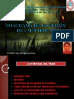 Diagrama de Pourbaix (Mo).pdf