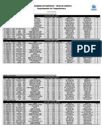 Libertadores 2019 Fase de Grupos 01032019