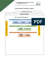 Formato 4 - Asociacion Procesos Funciones Cargos