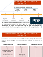 04 EL CICLO DE EXPLOTACIÓN.pdf