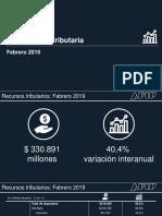 Recaudación Febrero 2019 - AFIP