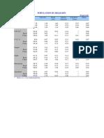 Pakisatn Bearu of Statistics - Population by Religion.pdf