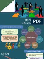 Desarrollo Organizacional_lita Avalos
