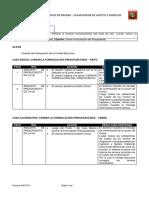 F02-EE-CP-2 4-02 Cerrar La Formulación Presupuestaria