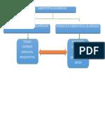 JhonFredy_FerreiraCastro_Actividad2 V1.docx