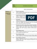 CBT PROSTO RETNO 1 review.doc
