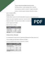 Ejemplo Práctico de Estados Financieros Proyectados