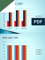 DATA LINUS 2017.pptx