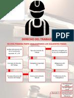 Derecho del Trabajo INDEPAC 2018 (3).pdf