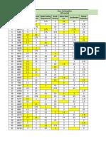 OBL Grade Sheet