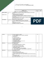 Planificare Activitati de Pregatire Suplimentara La Limbaromana x