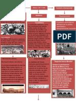 Actividad-4-Desarrollo-historico-del-Estado-mexicano-siglo-XX-docx.docx