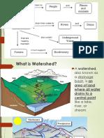 Watersheds Science 7