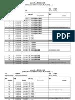 Rancangan Mingguan Pk Thn4 2019