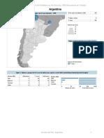 Informe Situacion Paludismo Americas 2008 Argentina