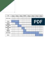 Cronograma PAP