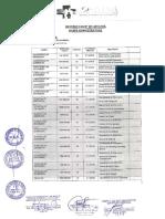 Proceso Cas n 01-2019-Hra