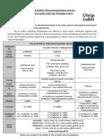 City&Guilds Course Details