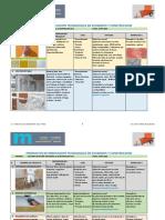 PRODUCTOS Y MATERIALES DE INNOVACION TECNOLOGICA.pdf