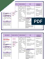 MEDICAMENTOsalud del niño.pdf