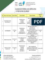 testing&certificationoffirefightingequipment11.02.13.pdf