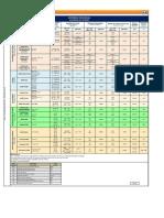 4 - Materiais para molas.pdf