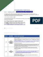 IATF-16949-SIs_Oct-2018_12Nov2018_pt (1).pdf
