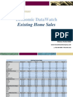 Economic DataWatch Exisiting Home Sales