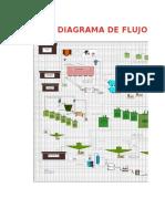 DIAGRAMA DE FLUJO AUREX.xlsx
