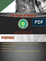 Perubahan Peran Wanita Dan Instrument