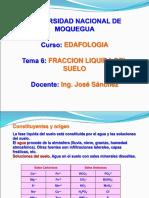 Tema 6 - Agua Del Suelo