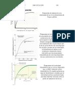 curvas de respuesta fisiologica a factores ambientales
