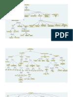 Comunicaciones Opticas Mapa Conceptual.docx