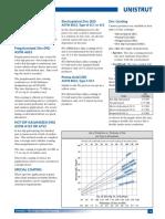 unistrut-finishes.pdf