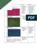 DyeingDefect.docx