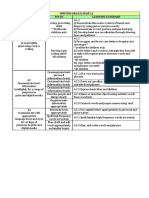 TRANSIT FORM WRITING SKILLS Y1 2018.docx