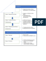 Arquitectura física + Fases.docx