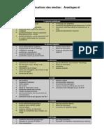 Annexe 3 communications des medias.docx