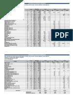 Cronograma Adquisición Materiales.pdf